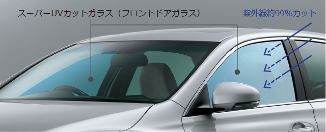新型マークX UVガラス