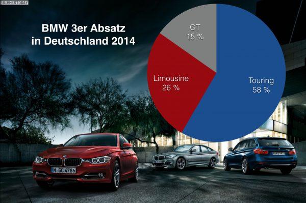 BMW-3er-Absatz-2014-Vergleich-F30-F31-F34-Deutschland-Verkaufszahlen[1]