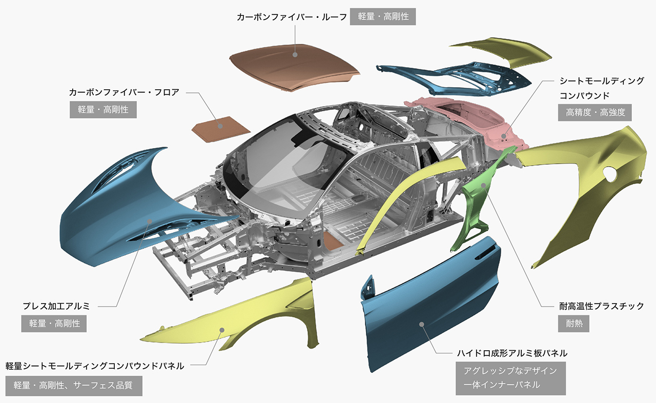 img_space_frame_body1