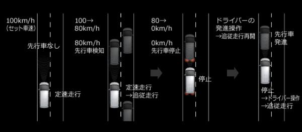 carlineup_vellfire_performance_drivability_14_pc