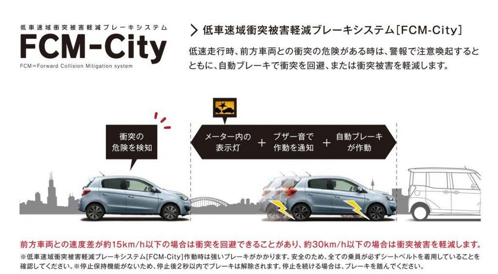 FCM-City