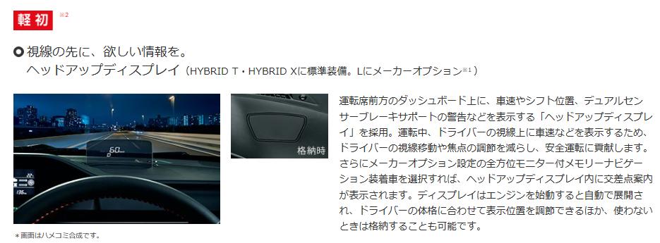 ヘッドupディスプレイ 軽自動車初!!