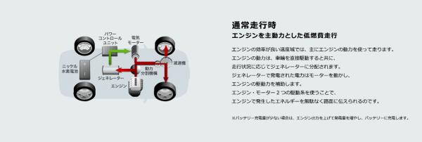 トヨタHV特徴