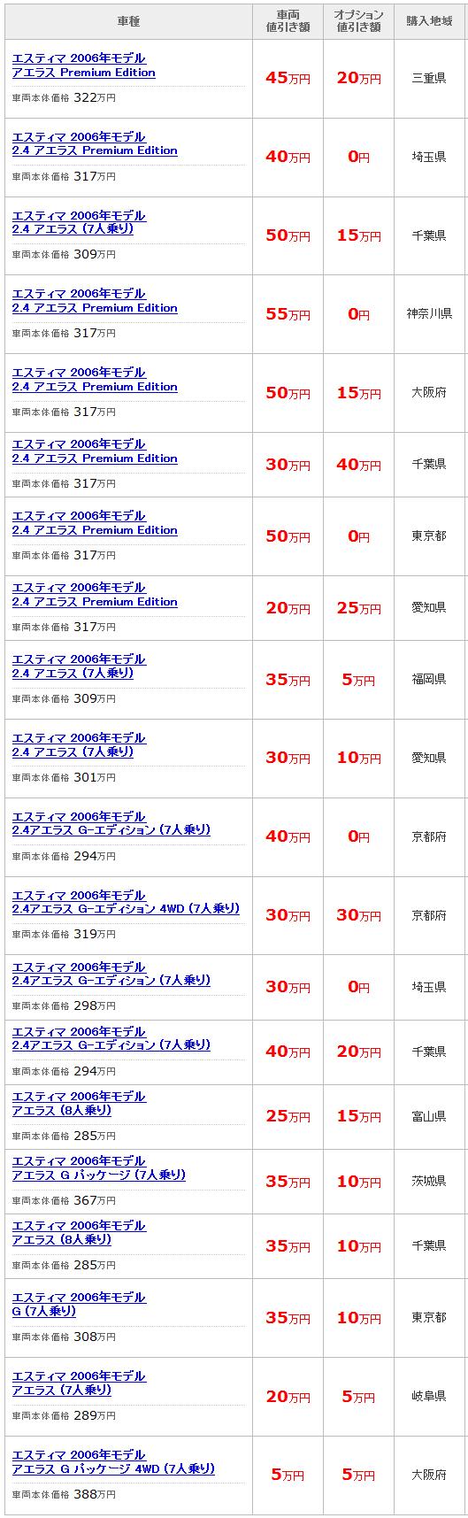 fireshot-screen-capture-014-%e4%be%a1%e6%a0%bc_com-%e3%83%88%e3%83%a8%e3%82%bf-%e3%82%a8%e3%82%b9%e3%83%86%e3%82%a3%e3%83%9e%e3%81%ae%e5%80%a4%e5%bc%95%e3%81%8d%e6%83%85%e5%a0%b1-kakaku_com_k