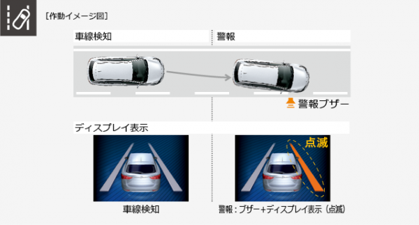 carlineup_avensis_safety_tssc_2_07_pc1