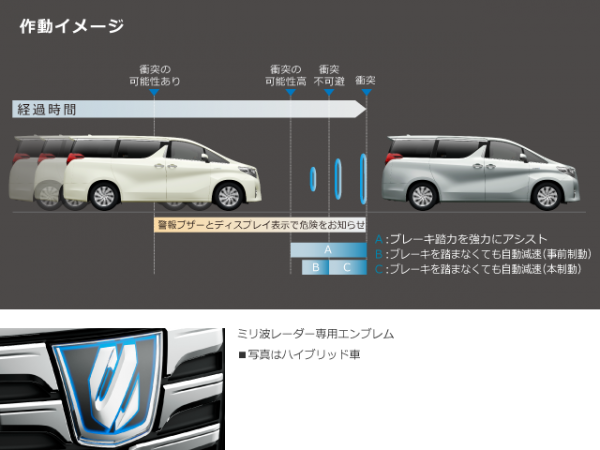 carlineup_alphard_safety_active_02_pc