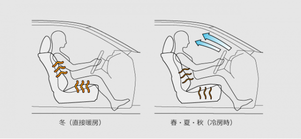 carlineup_harrier_interior_equip_18_pc[1]