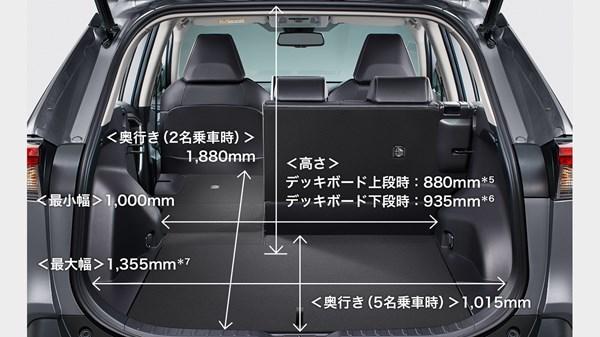 トヨタRAV4の荷室サイズ