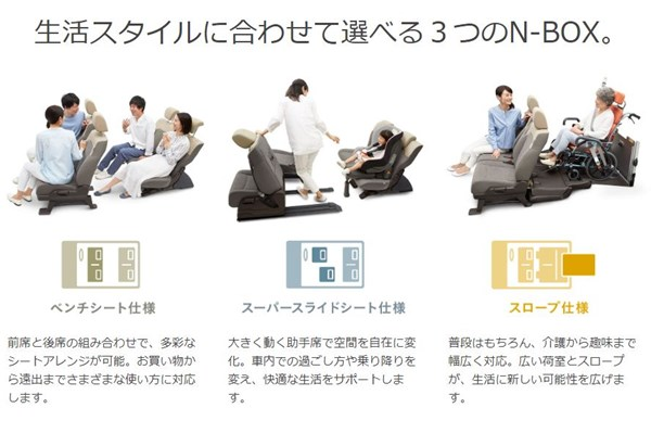 ホンダN-BOXのシート仕様
